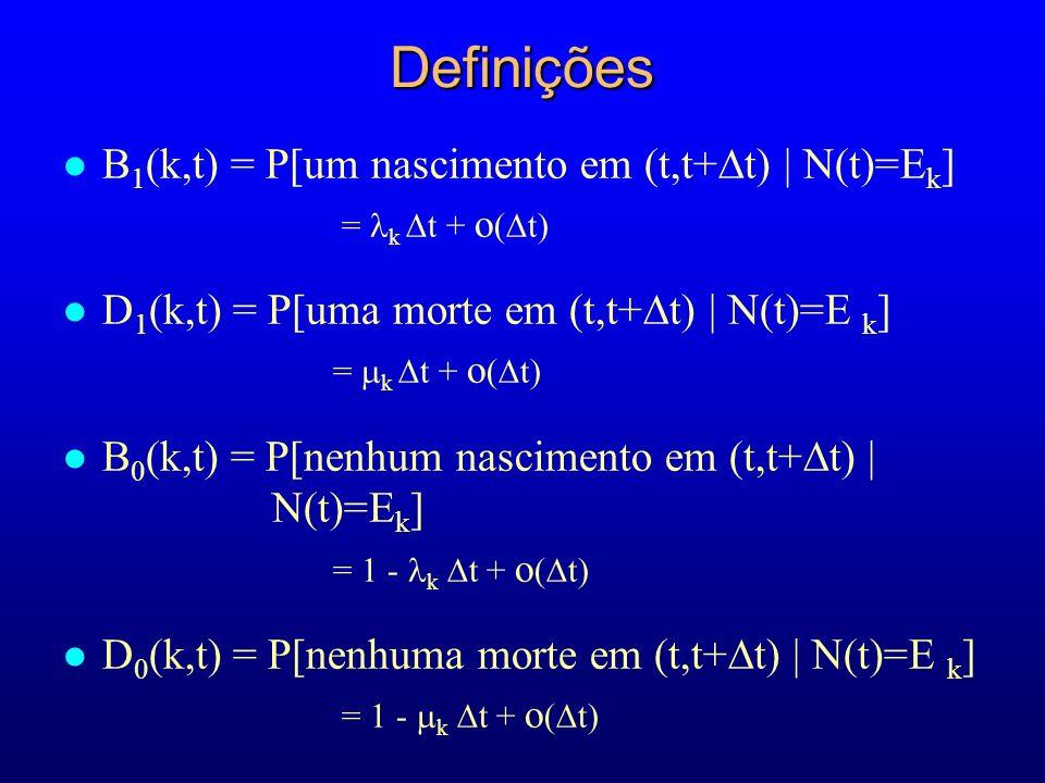 Definições B1(k,t) = P[um nascimento em (t,t+t) | N(t)=Ek]